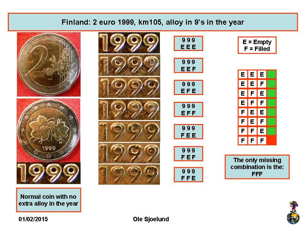 2 Euro 1st Type 1st Map Finland Numista