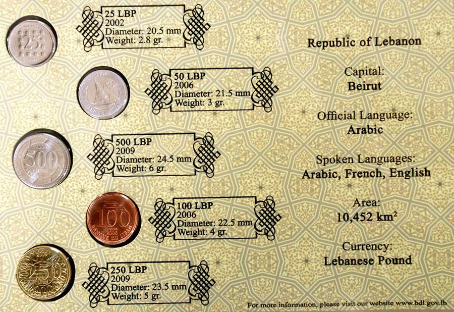 500 Līrah / Livres (without latent image) - Lebanon – Numista