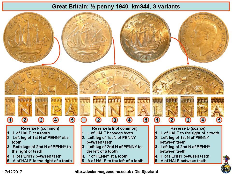 1942 Penny Error
