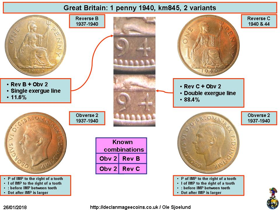 1 Penny - George VI (with 'IND:IMP') - United Kingdom – Numista