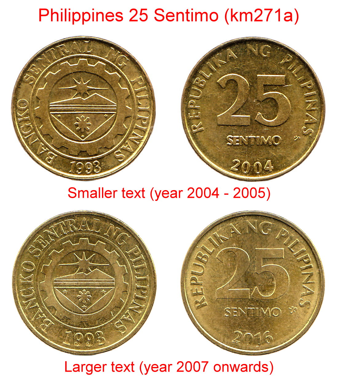 Philippine 5 Cents Coins: Philippines