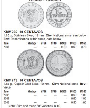 10 centavos on 100,000 Pesos Bolivanos ND P-196A 1987 UNC /> ERROR 2 Bolivia