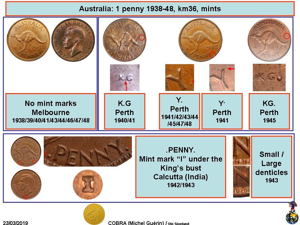 1 Penny - George VI - Australia – Numista