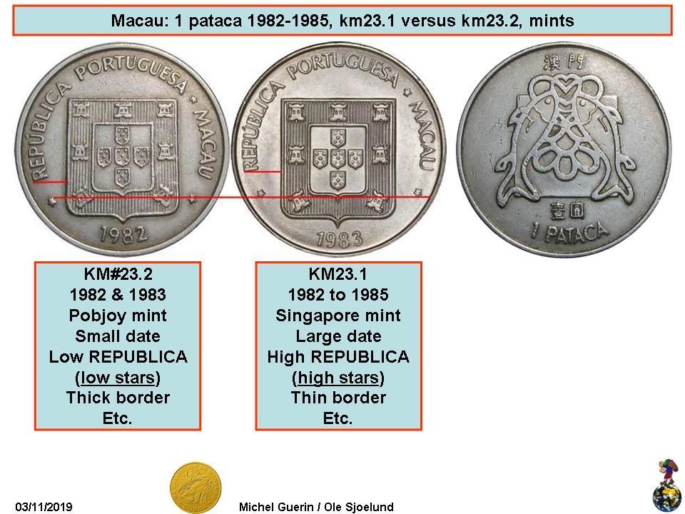 1 Pataca - Macau – Numista
