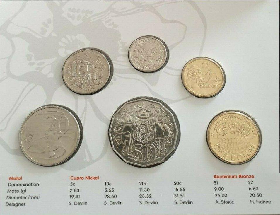 $1 Armistice Centenary 1918-2018 One Hundred Years On Australian Dollar UNC