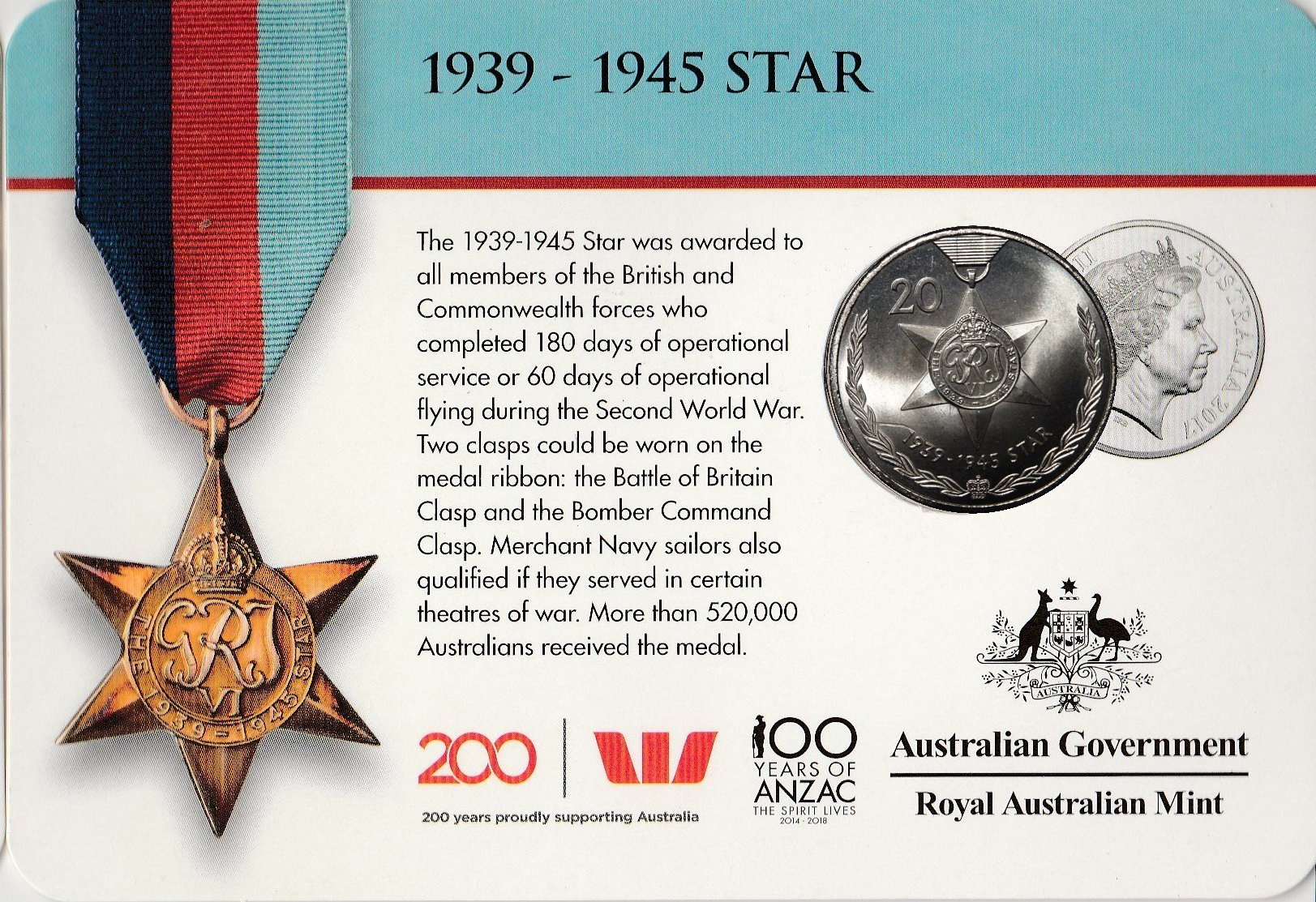 2017 Legends of the Anzacs Collection 20c Coins /& Album