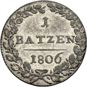 1 Batzen / 10 Rappen (pointed shield) – reverse