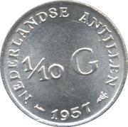 1/10 Gulden - Juliana -  reverse