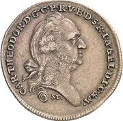 1 Ducat - Karl Theodor (Donaugold-Dukat - Copper Pattern) – obverse