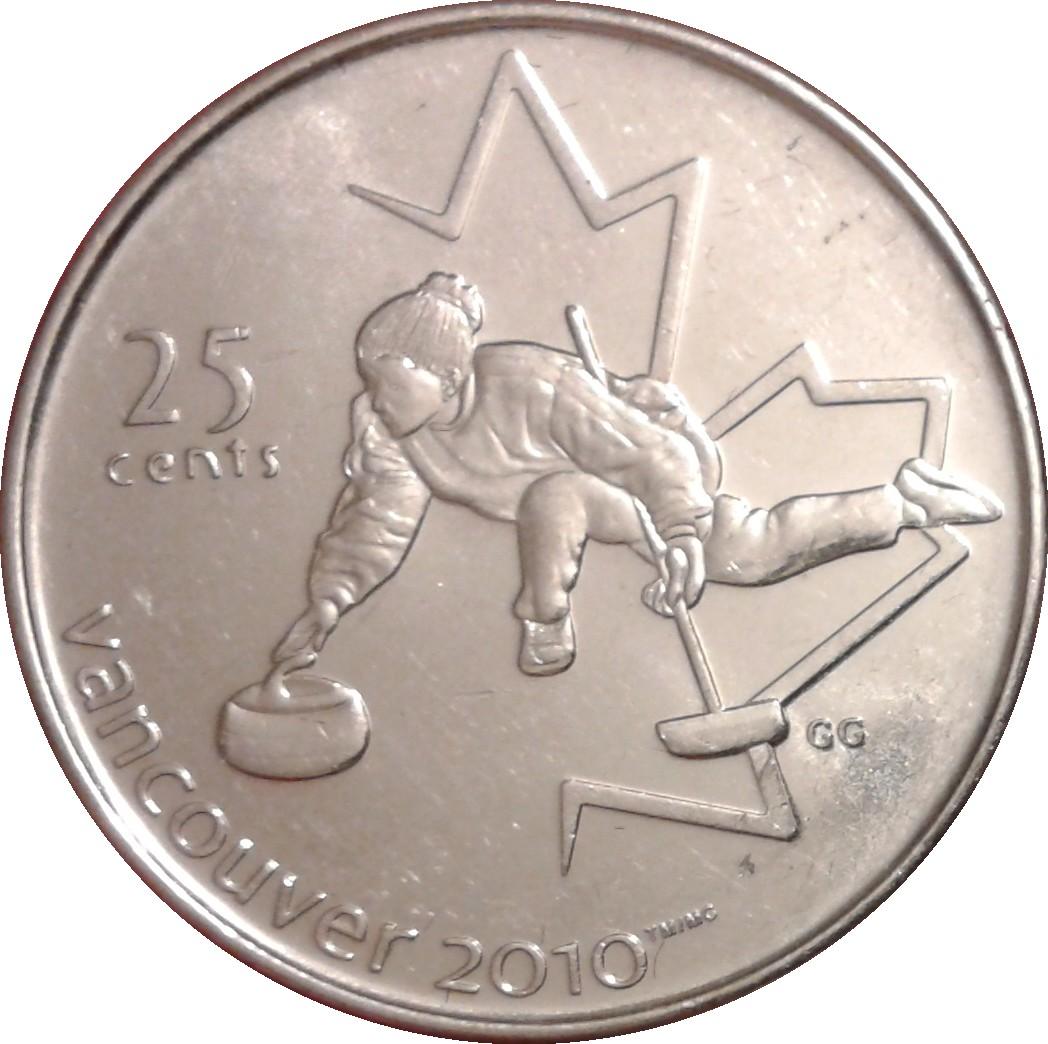 قیمت دلار کانادا در ونکوور