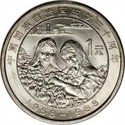 1 Yuan (Ningxia Autonomous Region) – reverse