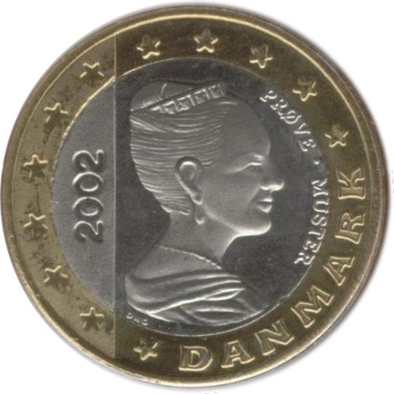 1 Token In Euro