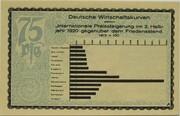 75 Pfennig (Economics Series - A) – reverse