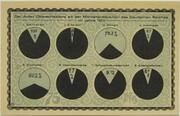 75 Pfennig (Economics Series - D) – reverse