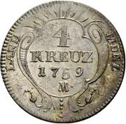 4 Kreuzer - Christian IV. – reverse