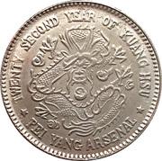 Chihli Kuang-hsü Dollar (Replica) – obverse