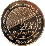 200 Fryderyków - Duszniki Zdrój – reverse