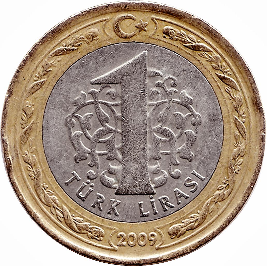 Turkish lira forex