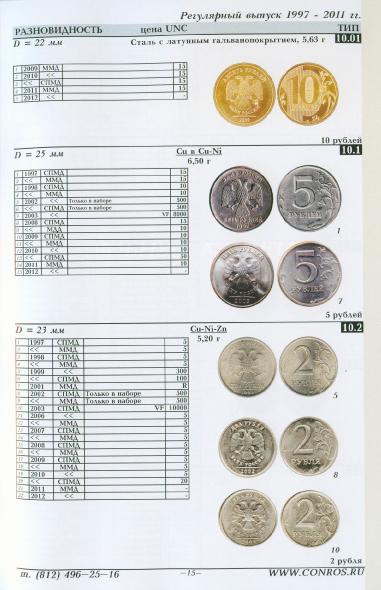 Самые дорогие монеты ссср стоимость каталог цены